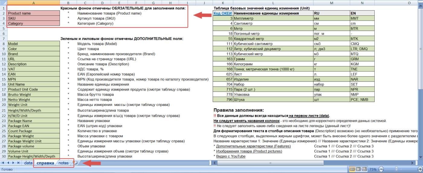 Инструкция по заполнению информации о товарах_Руководство по работе с каталогом