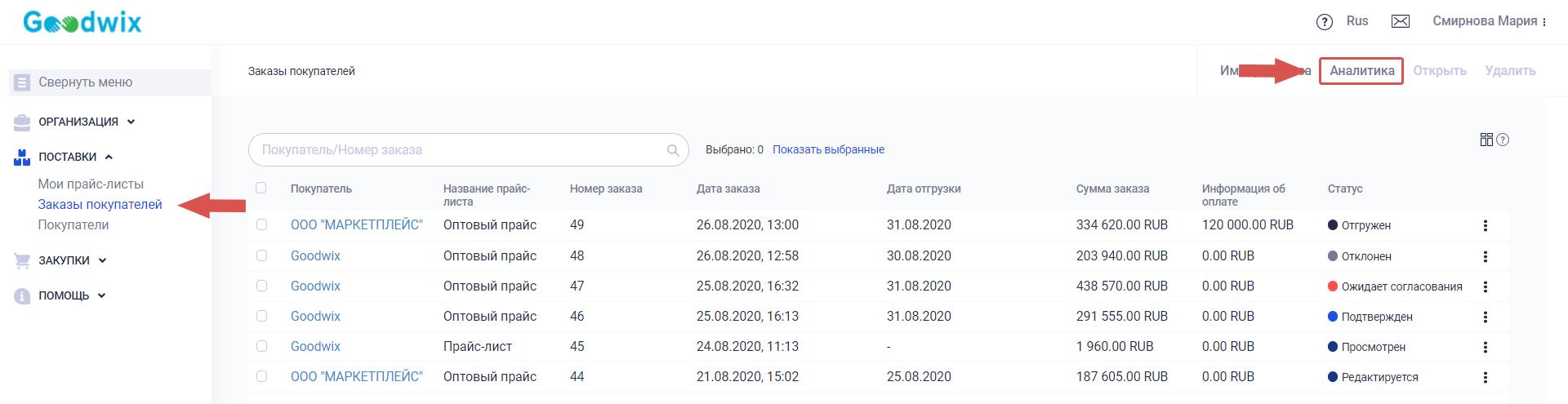 Аналитика по заказам_Руководство по работе с заказами
